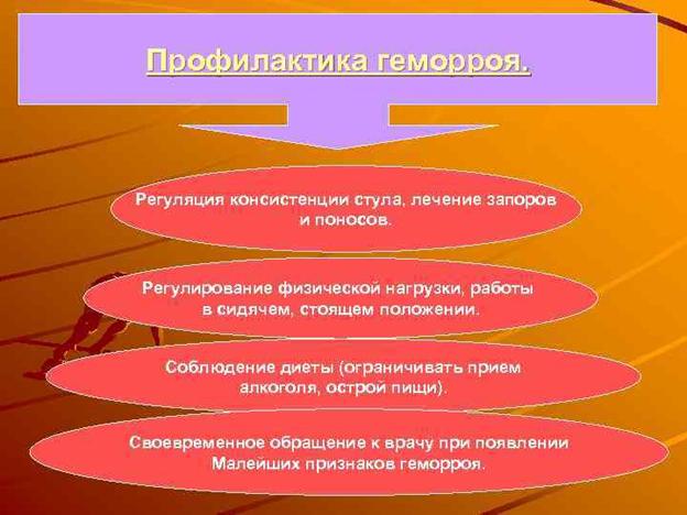Диета Для Профилактики Геморроя. Диета при геморрое, запорах и анальных трещинах: разрешённые и запрещённые продукты, меню на каждый день
